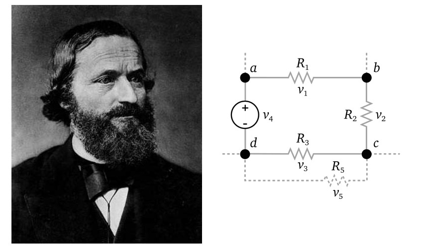 ¿Cuáles son las leyes de Kirchhoff?