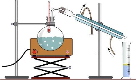 Destilación a presión atmosférica