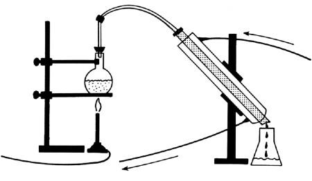 proceso de destilación simple