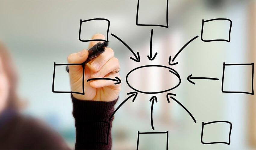 Organizadores gráficos: características, tipos y ejemplos